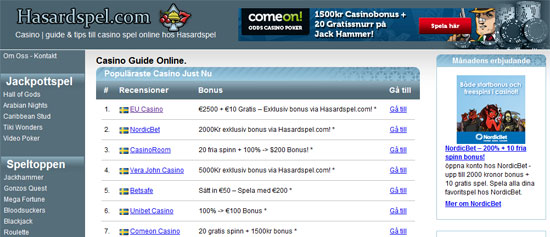 hasardspel.com recenserar och tipsar om bonusar på olika spelsiter