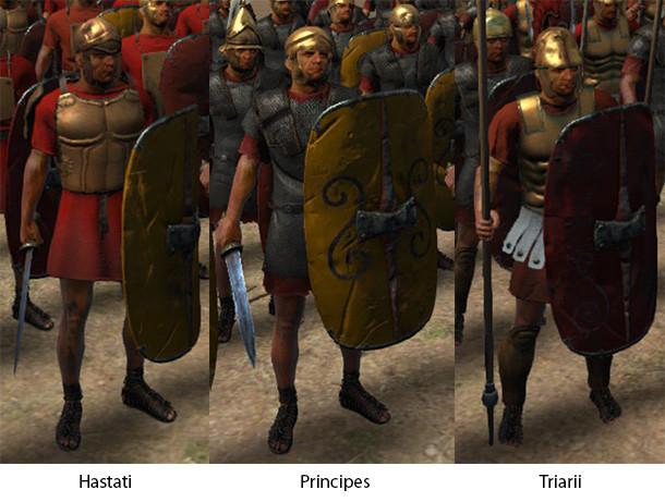Hastati, principes och triarii utgjorde legionens ryggrad